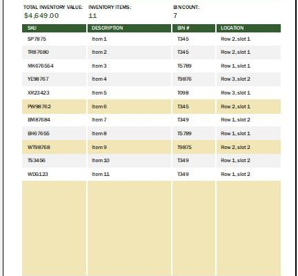 Warehouse inventory list template