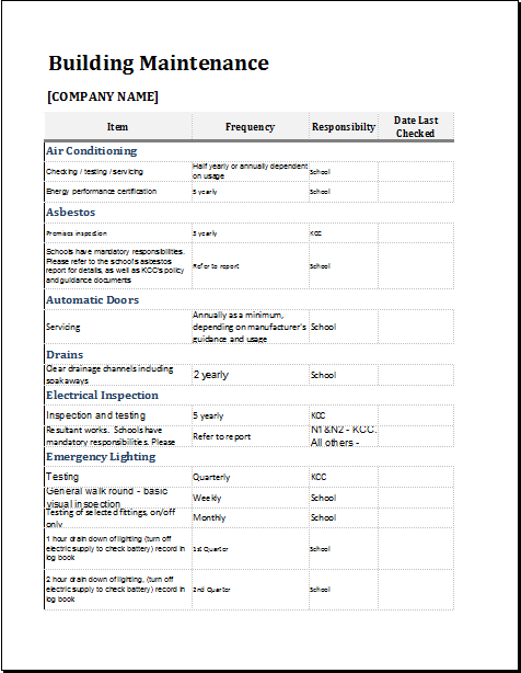 Building Maintenance Checklist Templates Microsoft Word