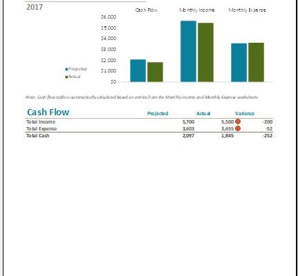 Family Monthly Expense Calculator