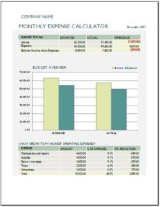 Monthly Business Expense Calculator