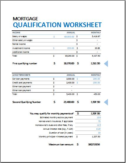 Mortgage Qualification Worksheet Template
