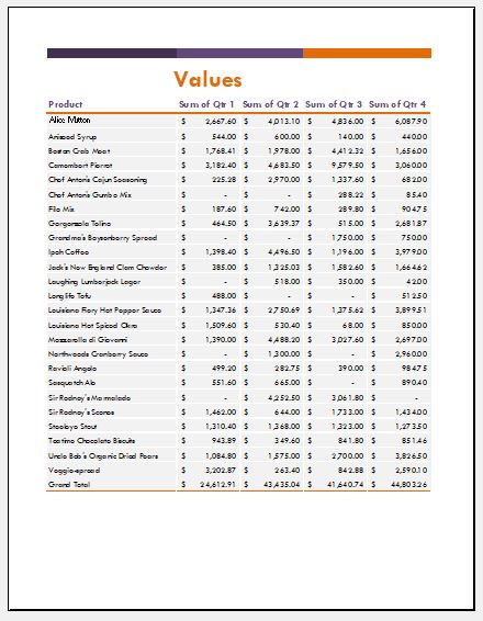 Quarterly Sales Report Template Microsoft Word Excel Templates