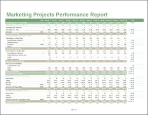 Marketing Projects Performance Report